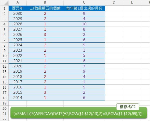 Excel-找出一年中第一個13號星期出現的月份(WEEKDAY,SMALL,陣列公式)