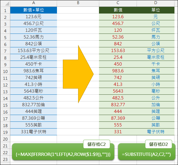 Excel-分離數值和單位(MID,SUBSTITUTE,陣列公式)