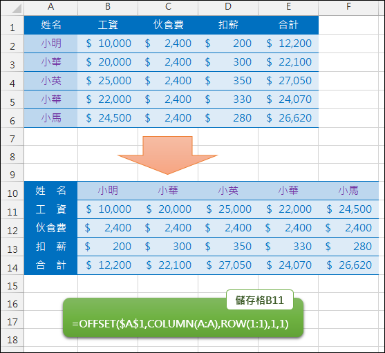 Excel-如何將表格的欄列互換(ROW,COLUMN)