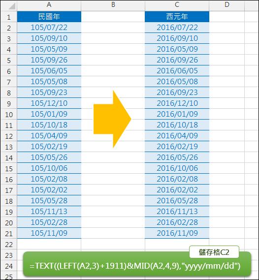 Excel-民國年轉換為西元年並將月、日以2碼表示