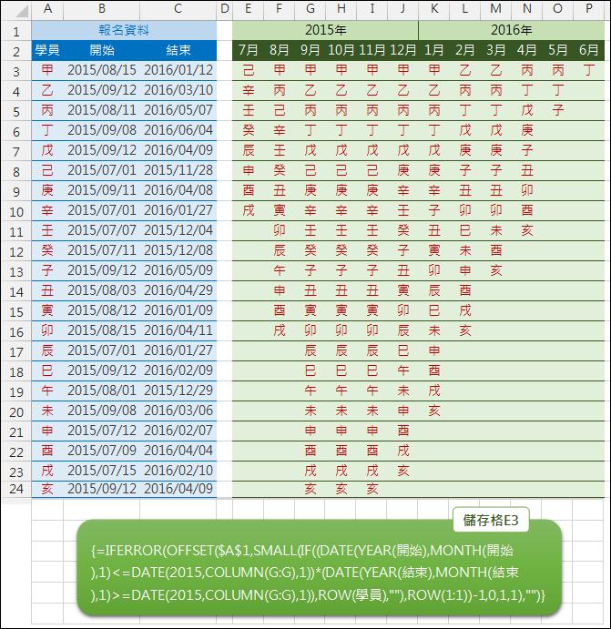 Excel-依據日期區間列出各月(跨年)人員清單(OFFSET,ROW,COLUMN,陣列公式)