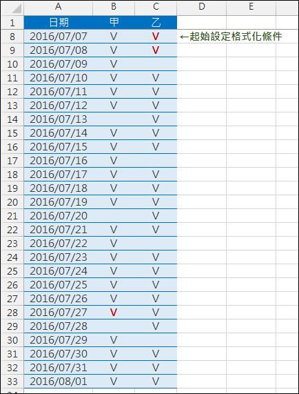 Excel-設定連續7天以上被排班時給予警示(設定格式化的條件)