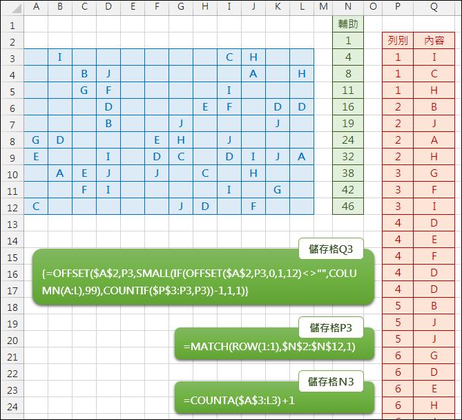 Excel-取出表格有資料的部分重新排列(OFFSET,VLOOKUP,COUNTIF)