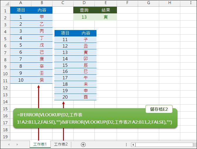 Excel-跨工作表使用VLOOKUP函數查詢資料