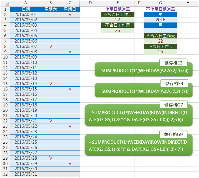 Excel-計算一個月不含六日的工作天數(WEEKDAY,SUMPRODUCT)