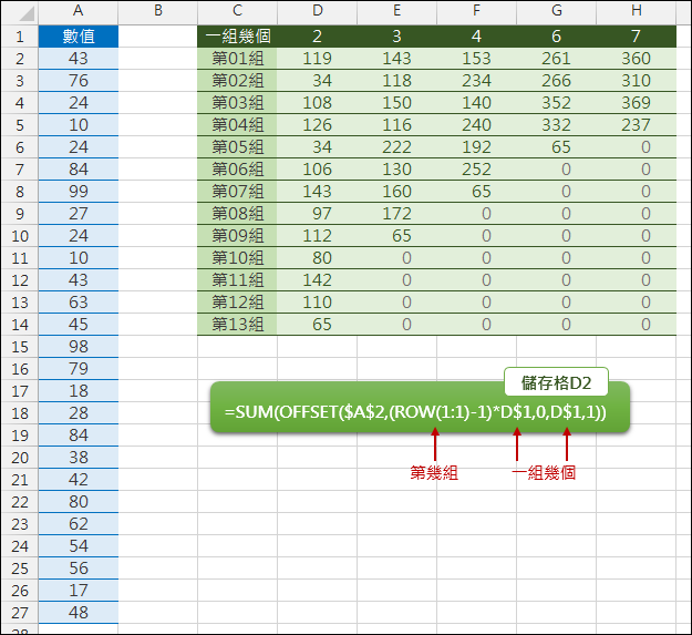 Excel-計算一組幾個的小計(OFFSET,ROW)