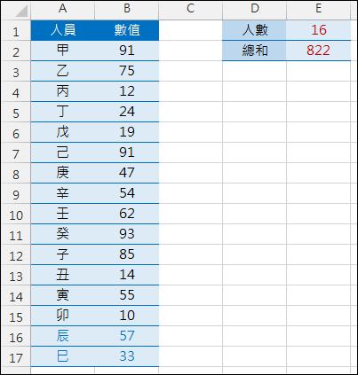 Excel-已寫好的公式又新增資料,如何方便的調整公式