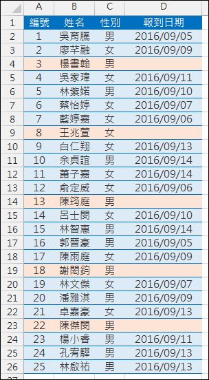 Excel-將資料表中未輸入資料者整列顯示不同色彩
