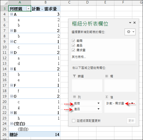 Excel-使用樞紐析表建立工作表的摘要統計表