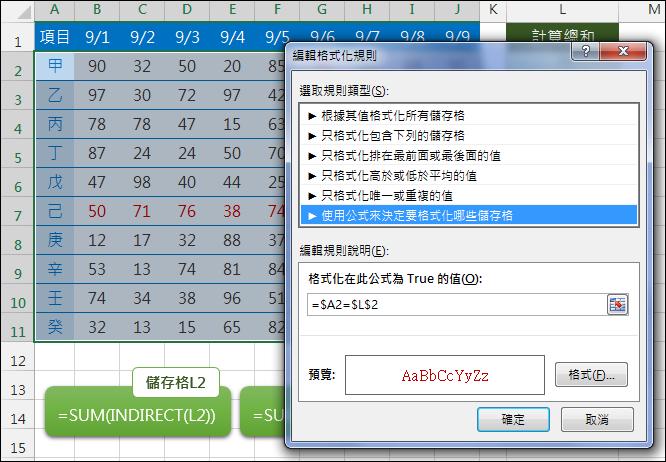 Excel-利用下拉式清單挑選後計算各欄各列的總和(OFFSET,INDIRECT,MATCH)