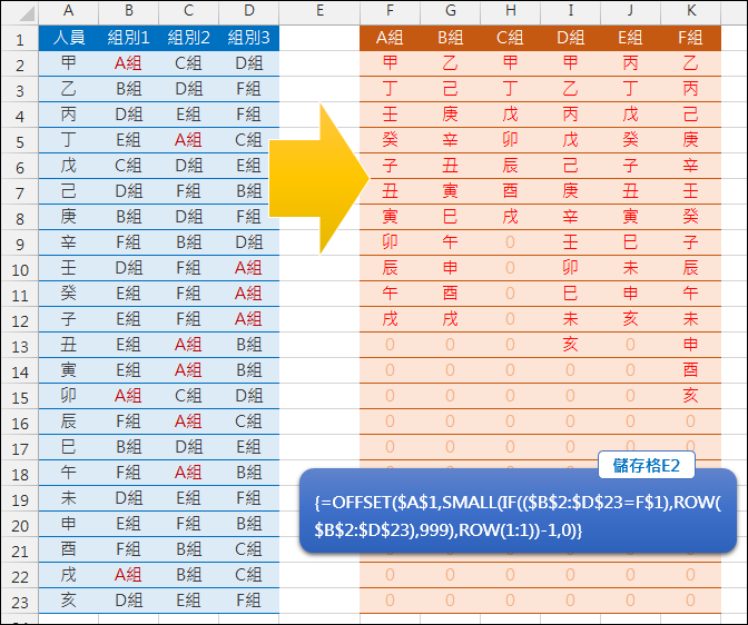 Excel-從多欄中列出符合者清單(OFFSET,SMALL,ROW,陣列公式)
