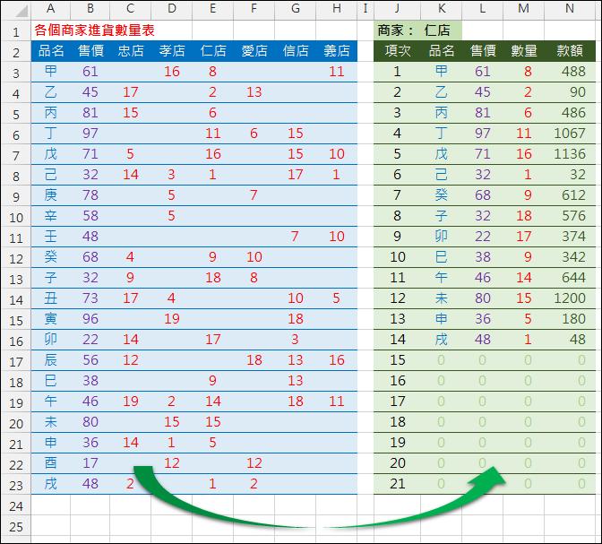 Excel-由清單挑選列出多組資料中的其中一組(OFFSET,INDIRECT,陣列公式)