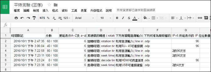 用Goole表單來設計線上測驗卷並且評分