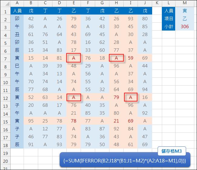 Excel-計算多欄多列交集的小計(SUM,IFERROR,陣列公式)