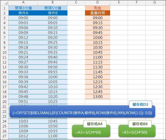 Excel-找出兩個時間清單中重疊者(OFFSET,SMALL,ROW,陣列公式)