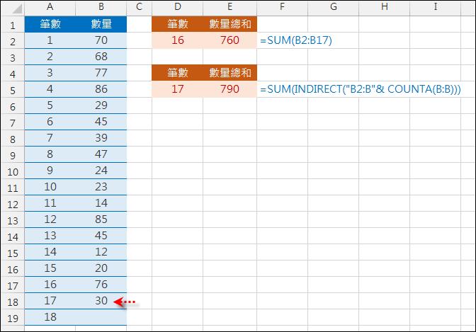 Excel-增加資料時不用修改公式(INDIRECT)