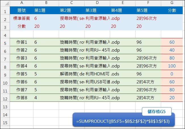 取用Google表單的線上測驗結果自行計算分數(SUMPRODUCT)