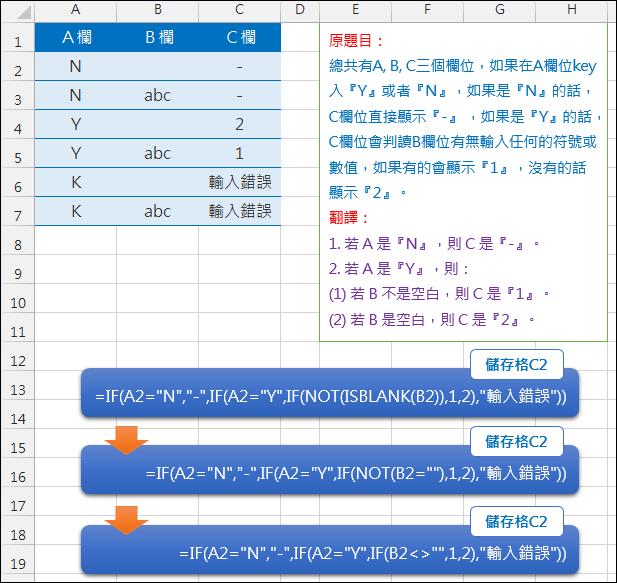 Excel-巢狀IF函數練習