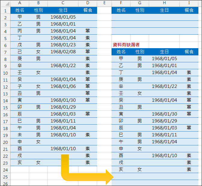 Excel-如何列出資料清單中任一個欄位有空白者(進階篩選)