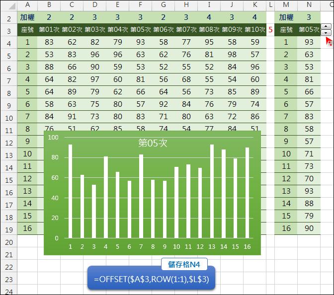 Excel-表單控制項在學生成績處理的練習