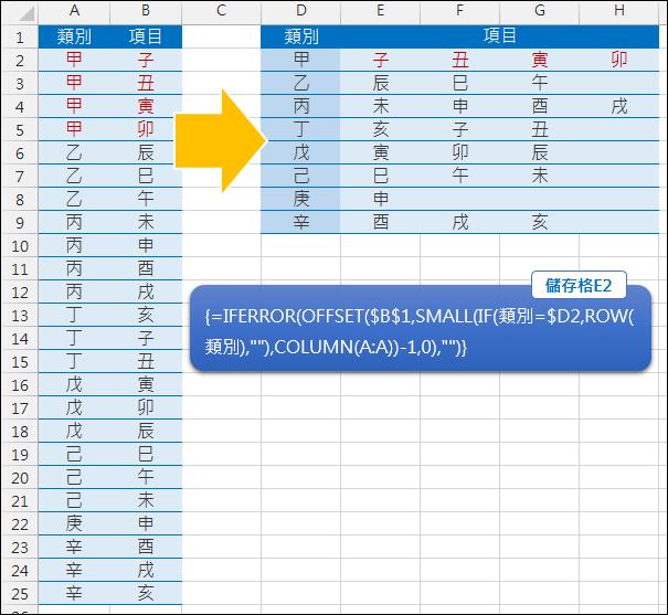 Excel-清單資料轉換為表格資料(OFFSET,陣列公式)