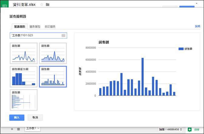 在Google雲端硬碟的試算表中建立圖表並且分享