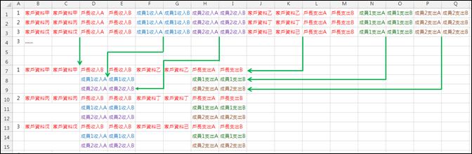 Excel-格式轉換(一列轉三列)(OFFSET,INT,ROW)