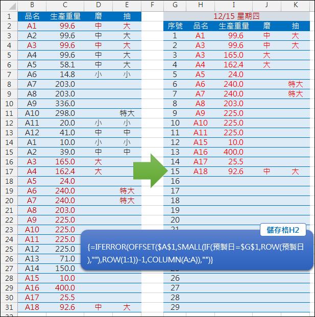 Excel-取出合於條件的資料(OFFSET,ROW,SMALL,陣列公式)