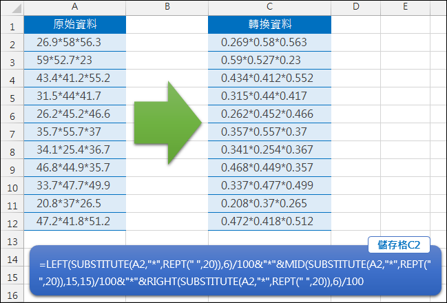 Excel-依分隔符號取出數字來運算(SUBSTITUTE,LEFT,MID,RIGHT)