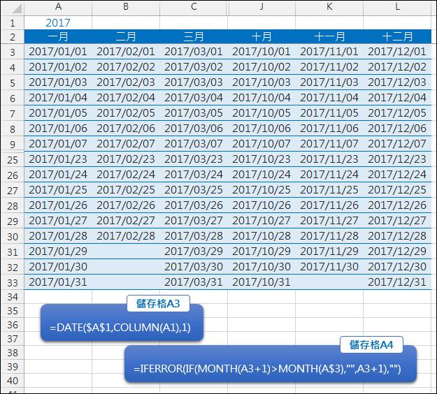 Excel-產生一年的所有日期(DATE,COLUMN,IFERROR)