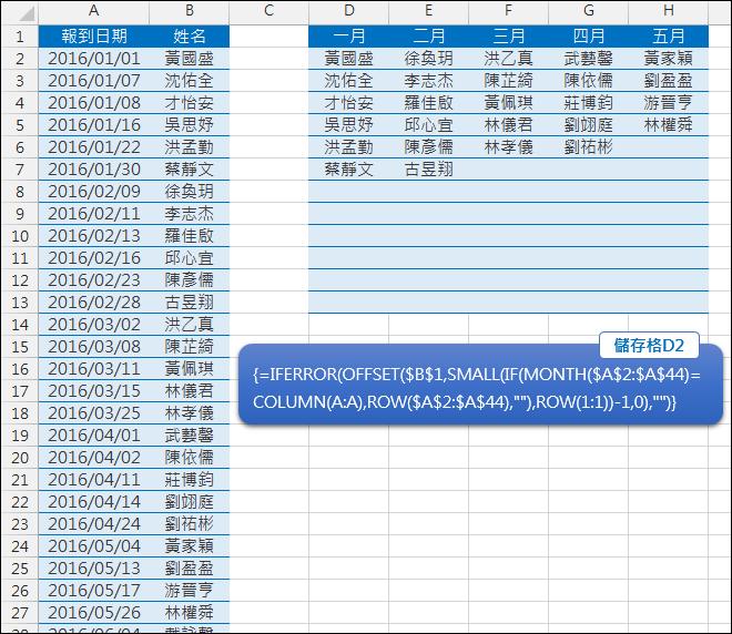 Excel-在日期清單中依月份列出名冊(OFFSET,SMALL,ROW,MONTH,陣列公式)
