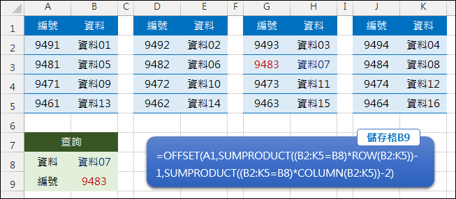 Excel-在數個區間中根據資料求得編號(SUMPRODUCT,OFFSET)