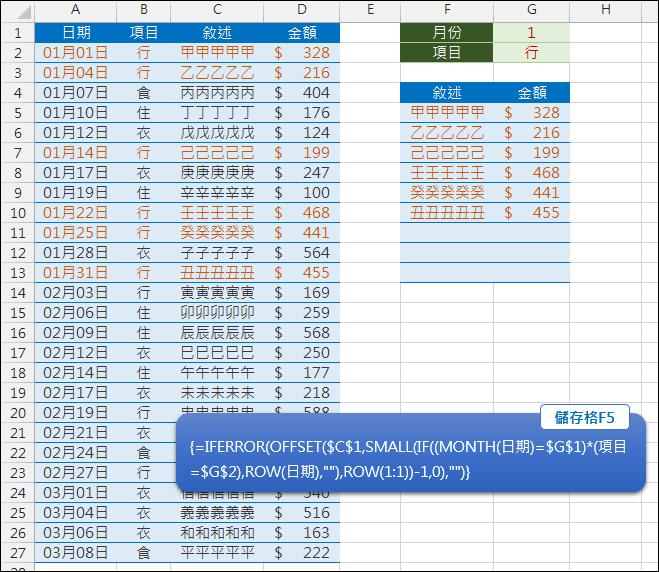 Excel-使用兩個條件篩選資料(OFFSET,SMALL,ROW,MONTH,陣列公式)