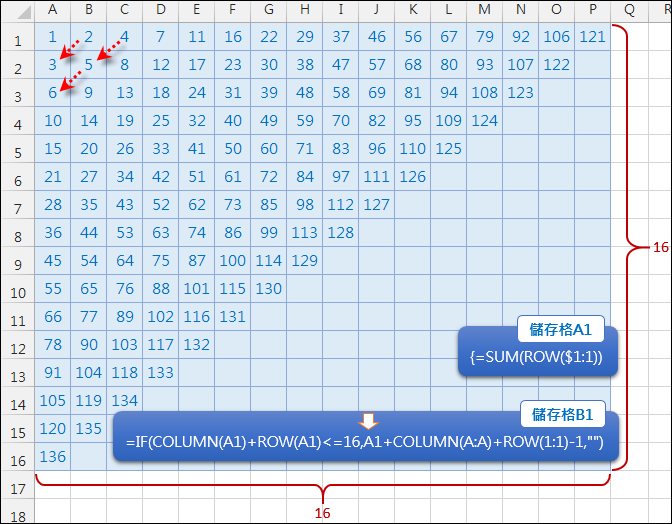 Excel-產生對稱的數列(ROW,COLUMN)