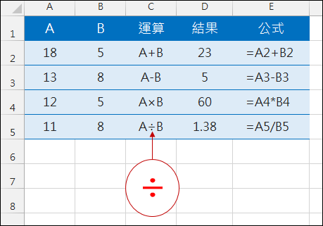 Excel-如何快速輸入乘法和除法『×、÷』符號