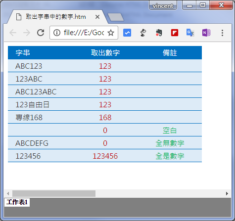 Excel-將網頁資料在Excel中開啟和將工作表儲存為網頁格式
