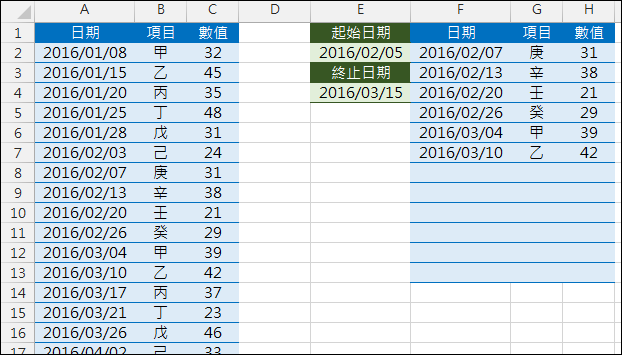 Excel-列出日期區間內的資料(OFFSET,SMALL,ROW,陣列公式)