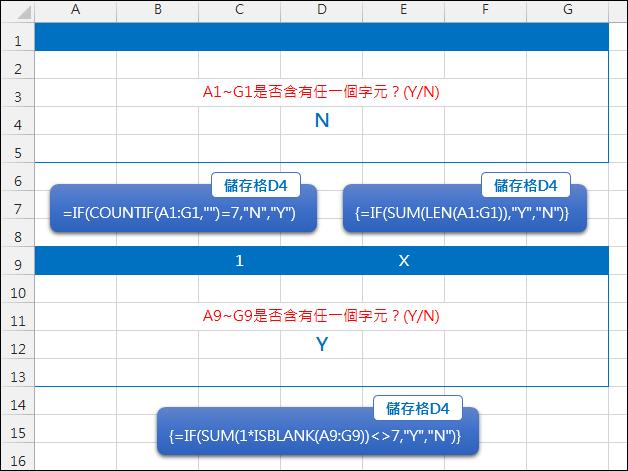 Excel-檢驗多個儲存格是否每一個都是空白(COUNTIF,LEN,ISBLANK)