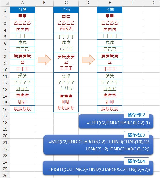 Excel-儲存格內容合併與分離(CHAR(10),FIND,MID)2