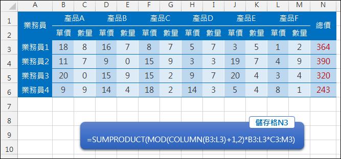 Excel-計算相鄰欄/相鄰列的相乘積(SUMPRODUCT,MOD,ROW,COLUMN)