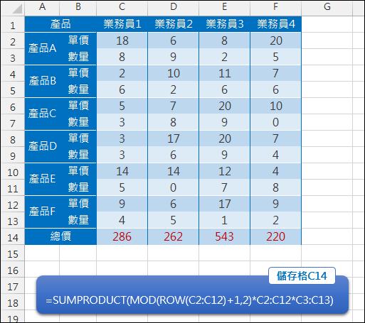 計算相鄰欄/相鄰列的相乘積(SUMPRODUCT,MOD,ROW,COLUMN)