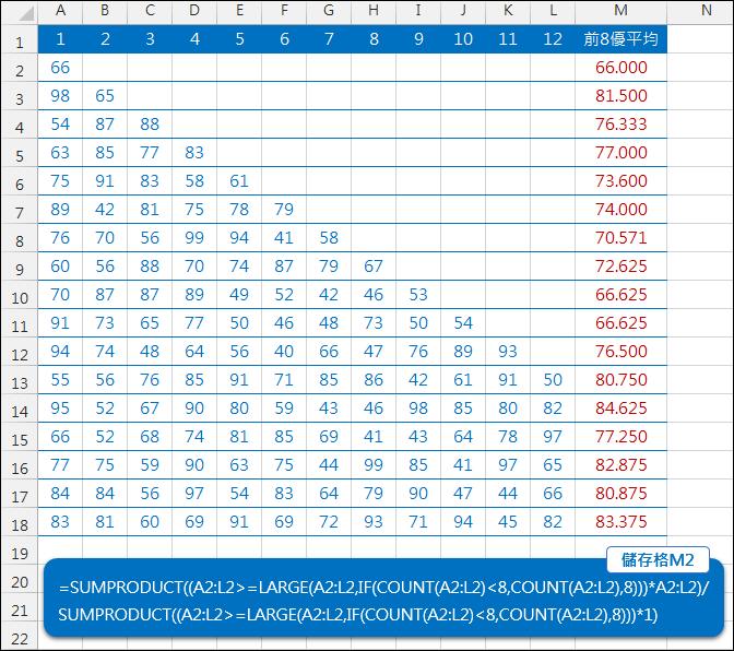 Excel-取前幾項最大值平均(處理不足項)(SUMPRODUCT)
