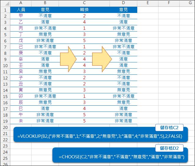 Excel-將問卷調查五等第選項轉換為數字(VLOOKUP,CHOOSE)