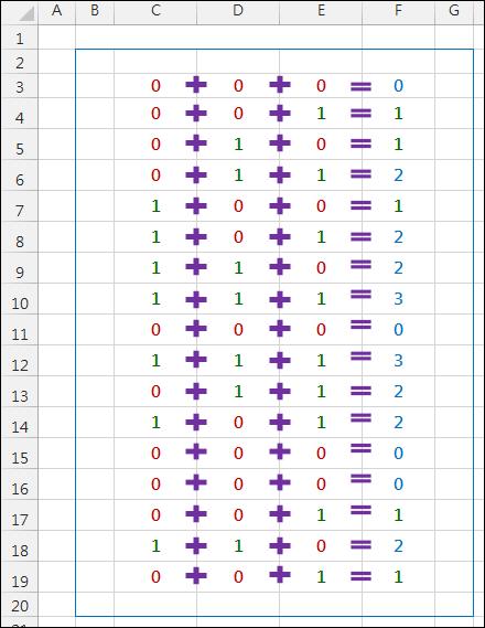 Excel-計算清單中具有3個數中含2個1的總數(SUMPRODUCT)