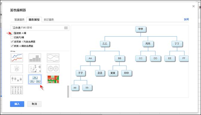 Google試算表-製作組織圖