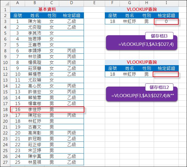 Excel-解決VLOOKUP查詢時因原始資料是空白而傳回0的問題