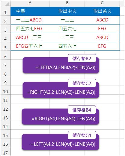 Excel-將儲存格中的字串分別取出中文字和英文字(MID,ROW,陣列公式)