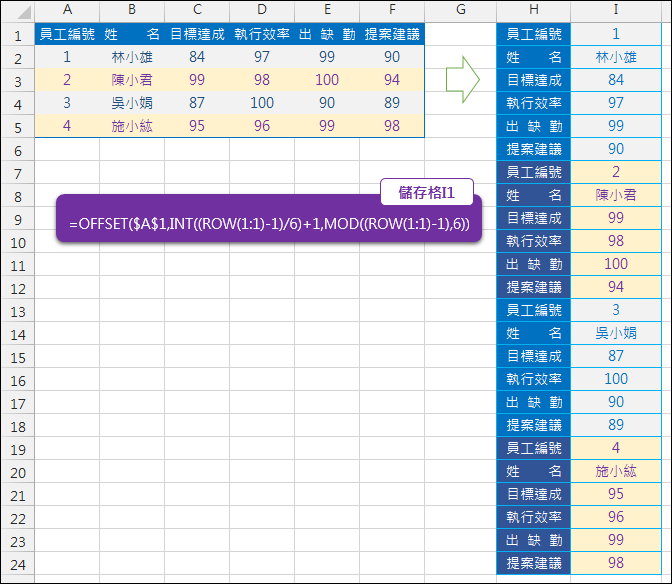 Excel-手動資料轉置(OFFSET,ROW,COLUMN)