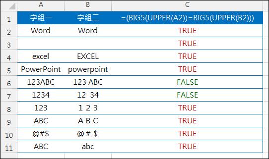 Excel-判斷二個儲存格是否完全相等(EXACT,SUBSTITUTE,BIG5)