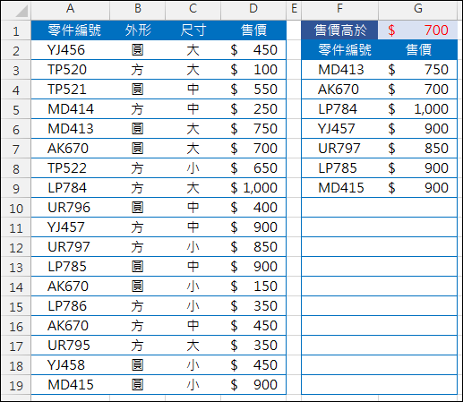 Excel-以公式執行篩選資料(OFFSET,SMALL,ROW,陣列公式)